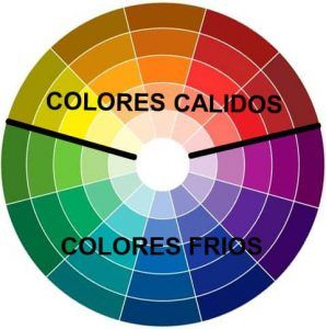 colorimetria alicante